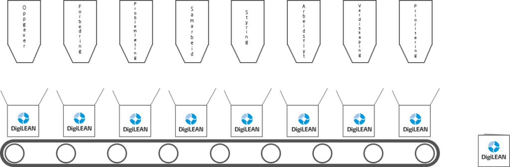 An illustration of a production line with individual components