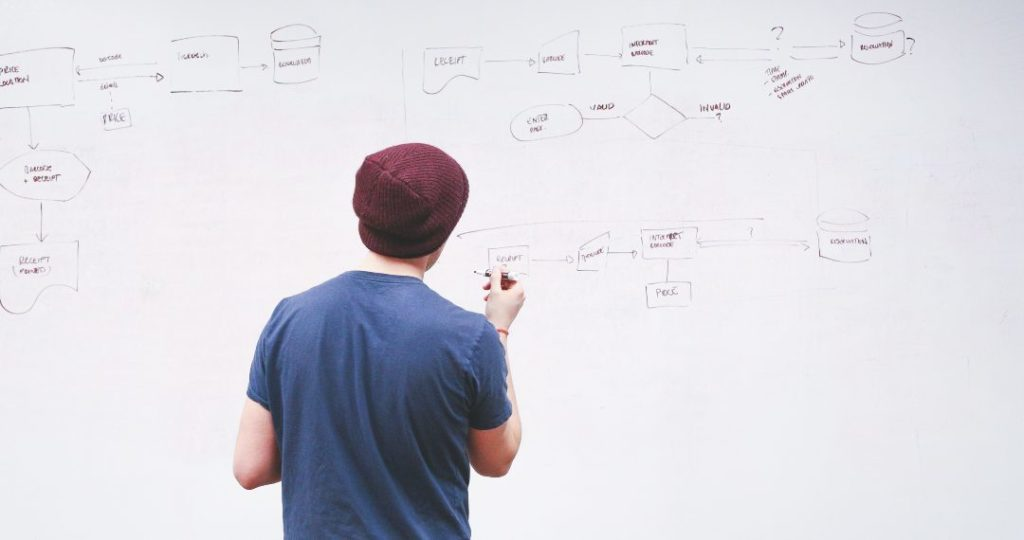 Man standing in front of whiteboard with a marker drawing a process map