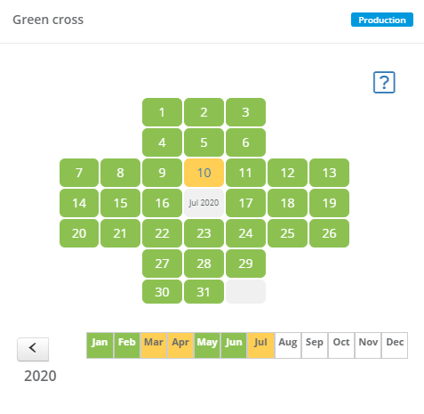 DigiLEAN interactive green cross app used on digital boards