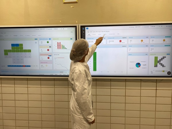 Digital visual management boards with touch