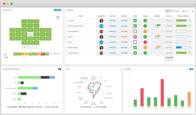 Dashboard in browser