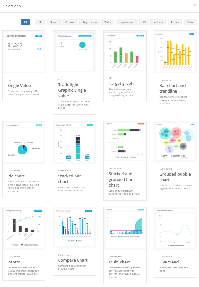 Dashboard app library