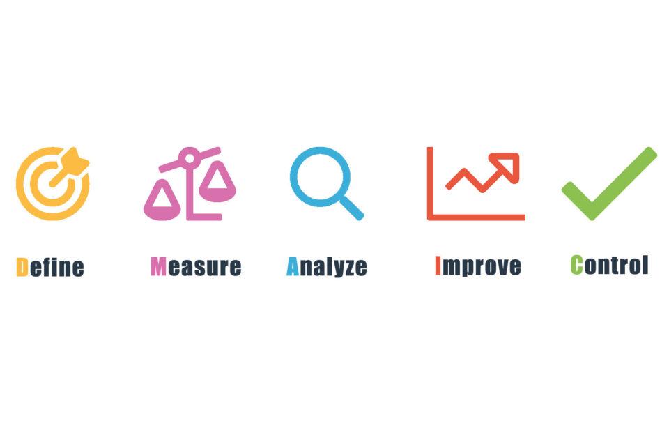 DMAIC process, define, measure, analyze, improve and control